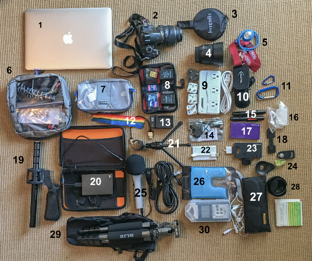 digital nomad gear small